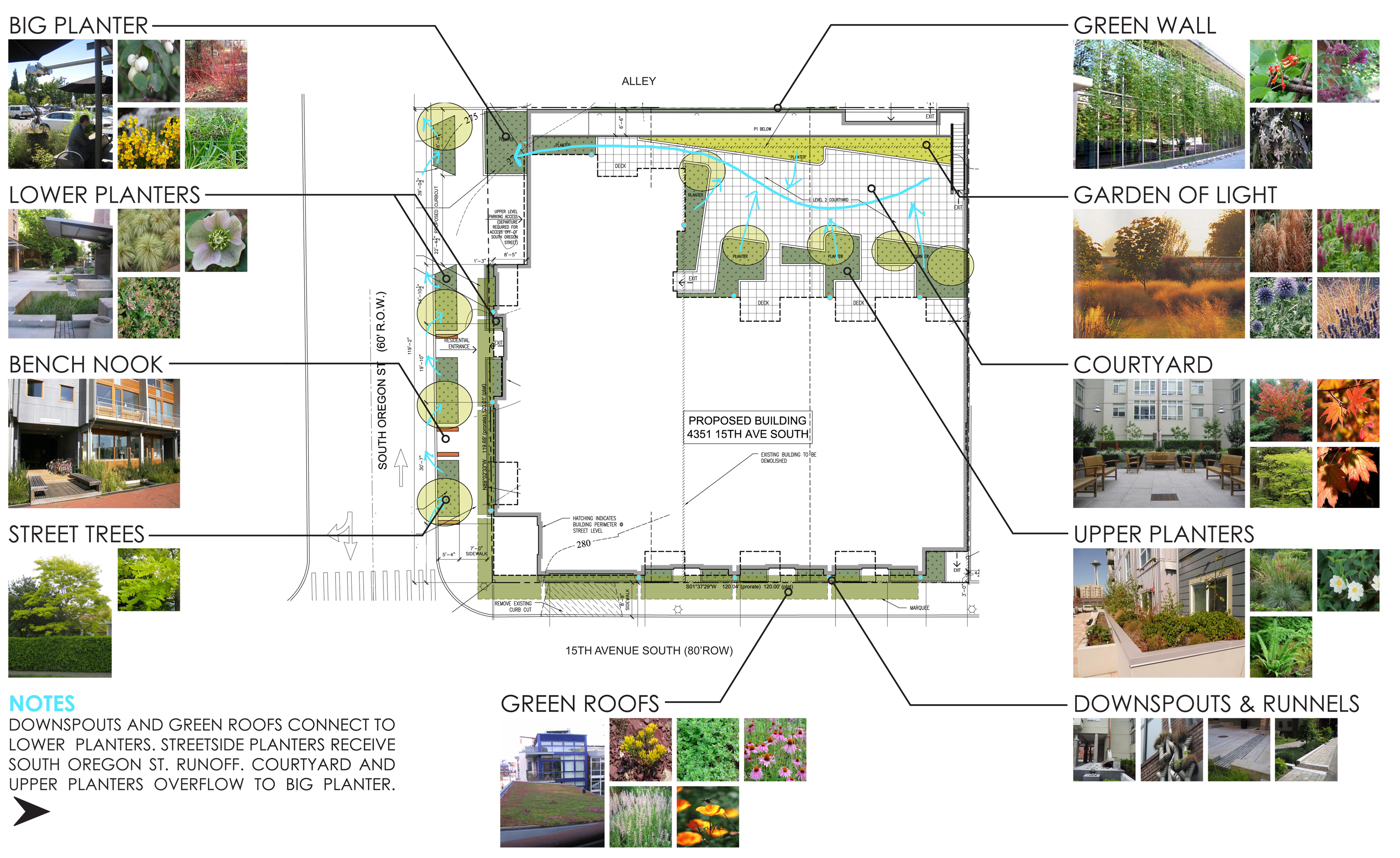 Asla 2010 professional awards seattle green factor for Landscape design website