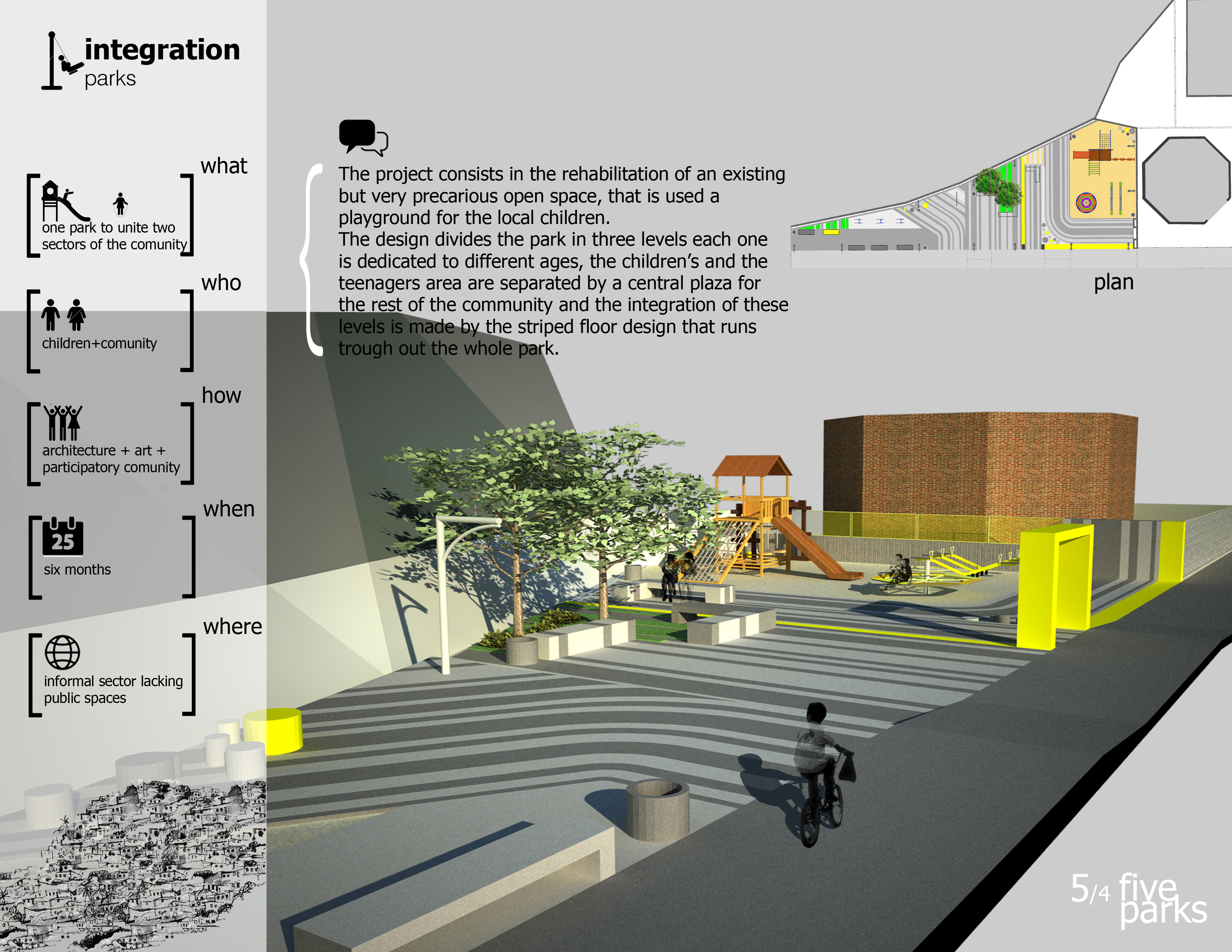 Street Furniture Design Guidelines asla 2010 student awards | redrawing equity