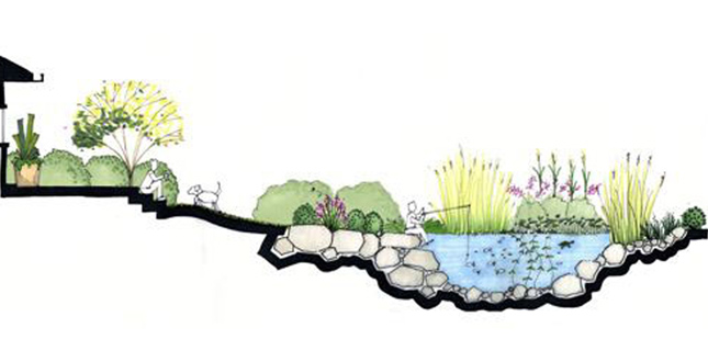 ASLA 2010 Student Awards A Residential Guide To Edibility