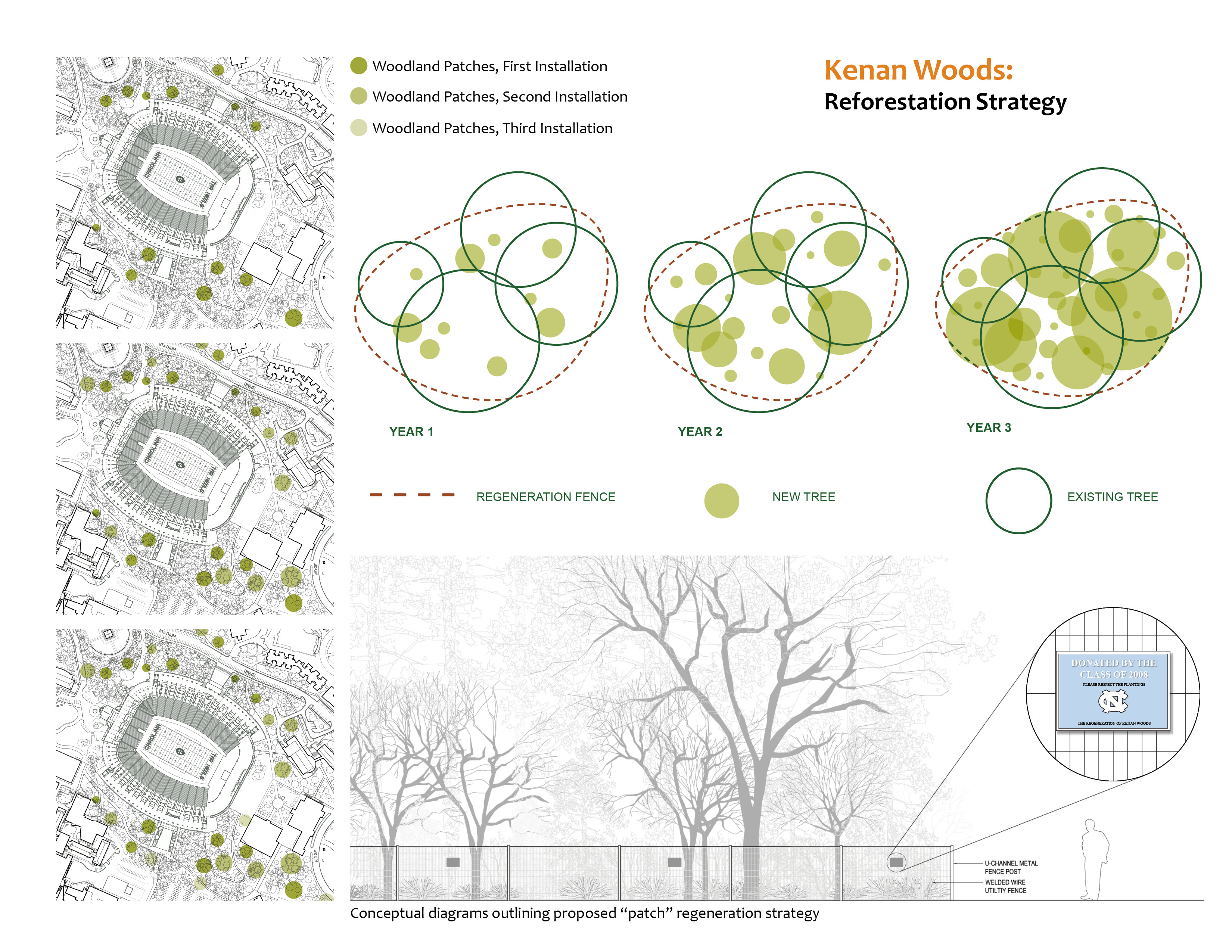 ASLA 2011 Professional Awards | Dignity of Restraint: A ...