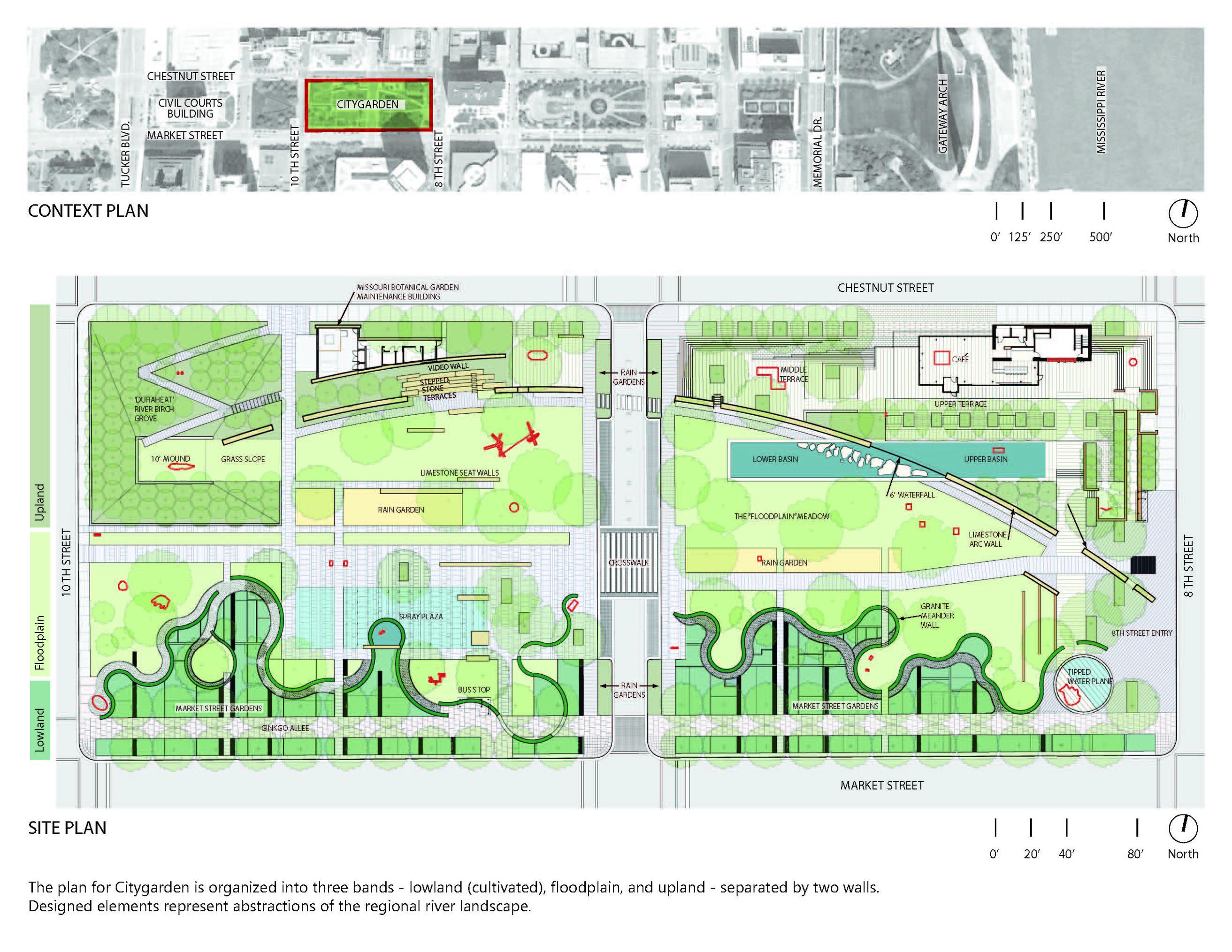 Citygarden landscape voice for Site plan design