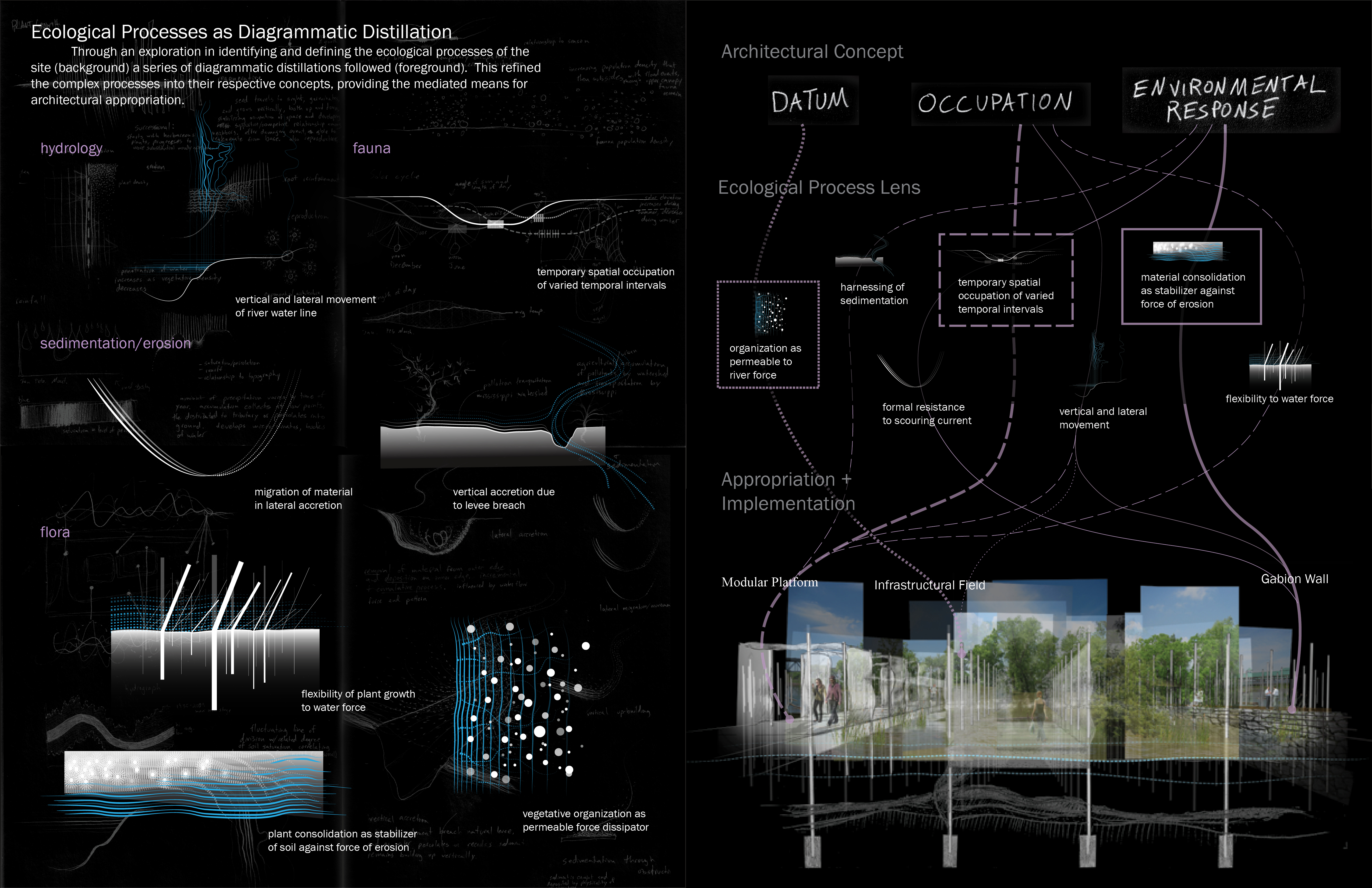 Asla Student Awards The Fluvial Lexicon