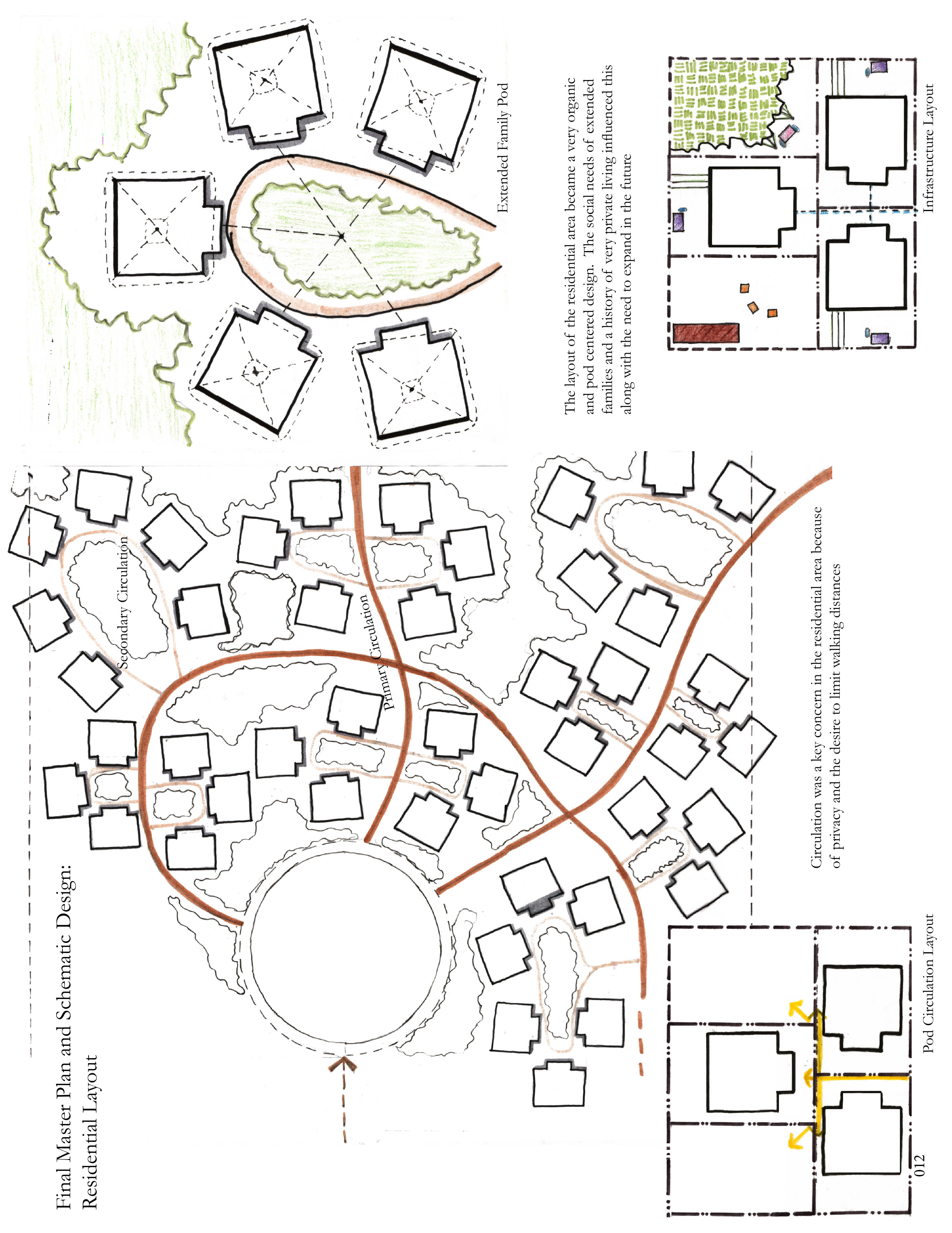 Schematic Layout Design Experience Of Wiring Diagram Theremin Get Free Image About Asla 2011 Student Awards Cultural Sustainability A Rainforest Rh Org Cosmetic Layouts Symbols