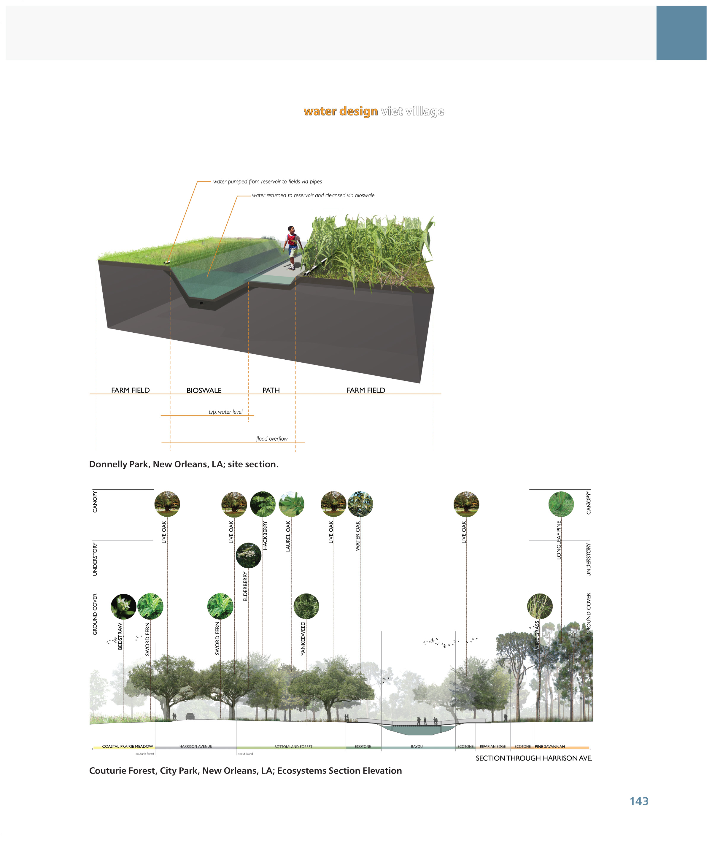 Landscape Architecture Section Drawings asla 2012 professional awards | digital drawing for landscape