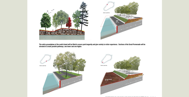 Governors Island Plans Governors Island Park And