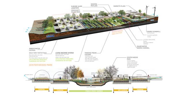 Asla 2012 student awards desert farming moisturizer for Terrace farming diagram