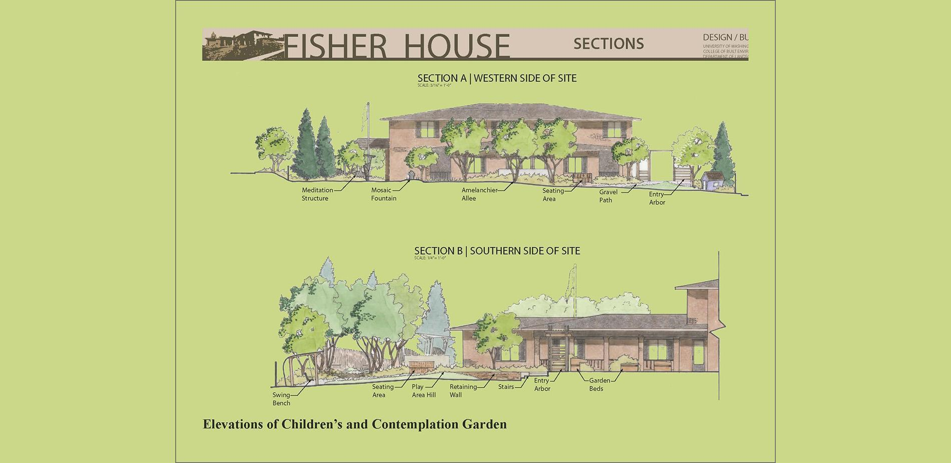 elevations of childrens and contemplation garden