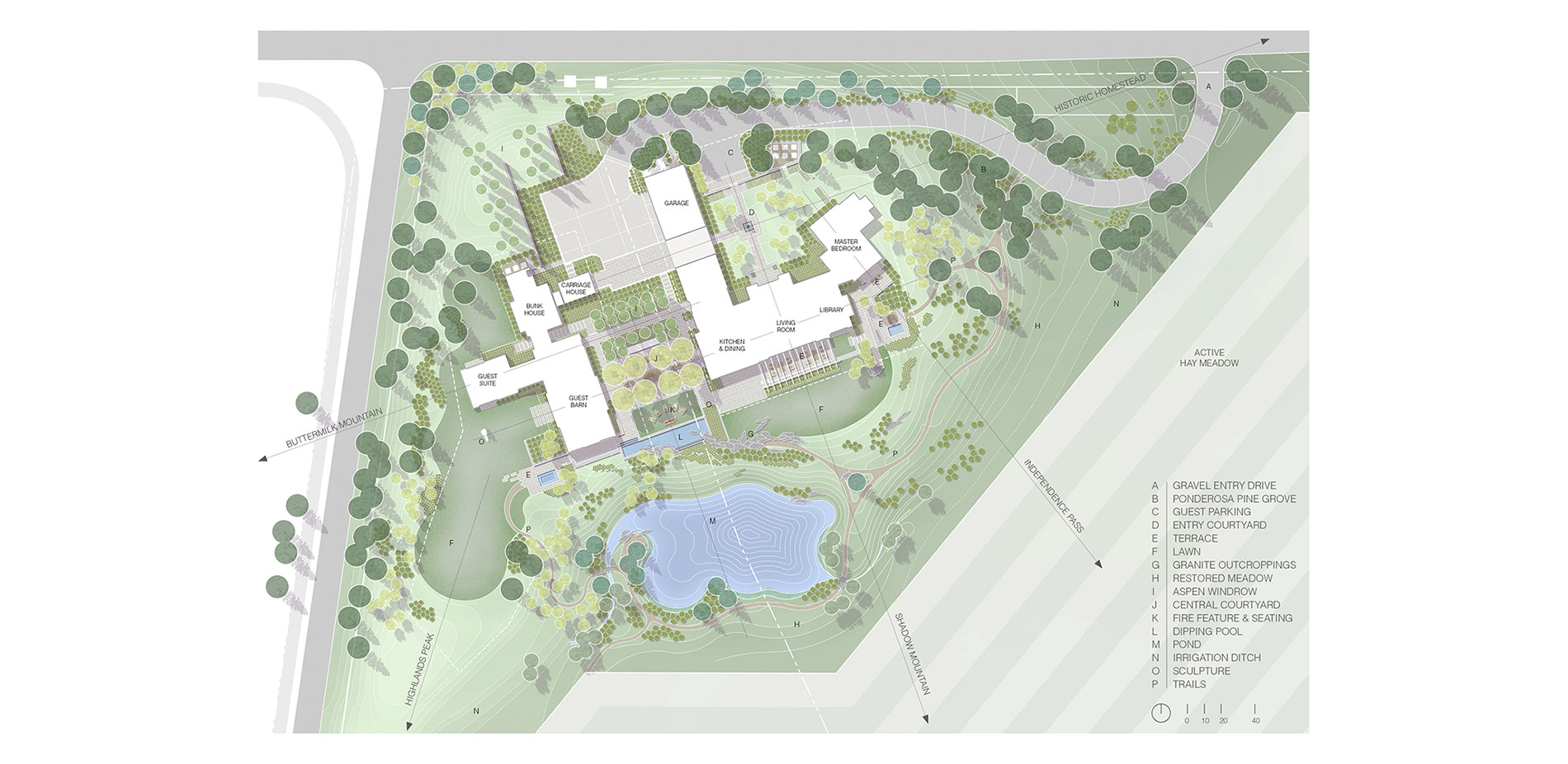 Dbx ranch a transformation brings forth a new livable for Website build project plan