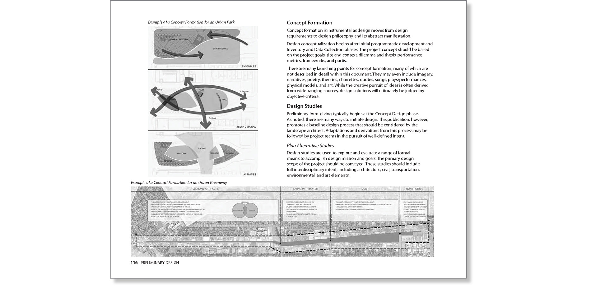 Landscape Architecture Documentation Standards Principles