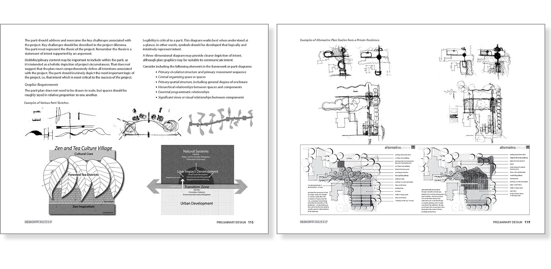 Exellent Architecture Design Guidelines Image The Active