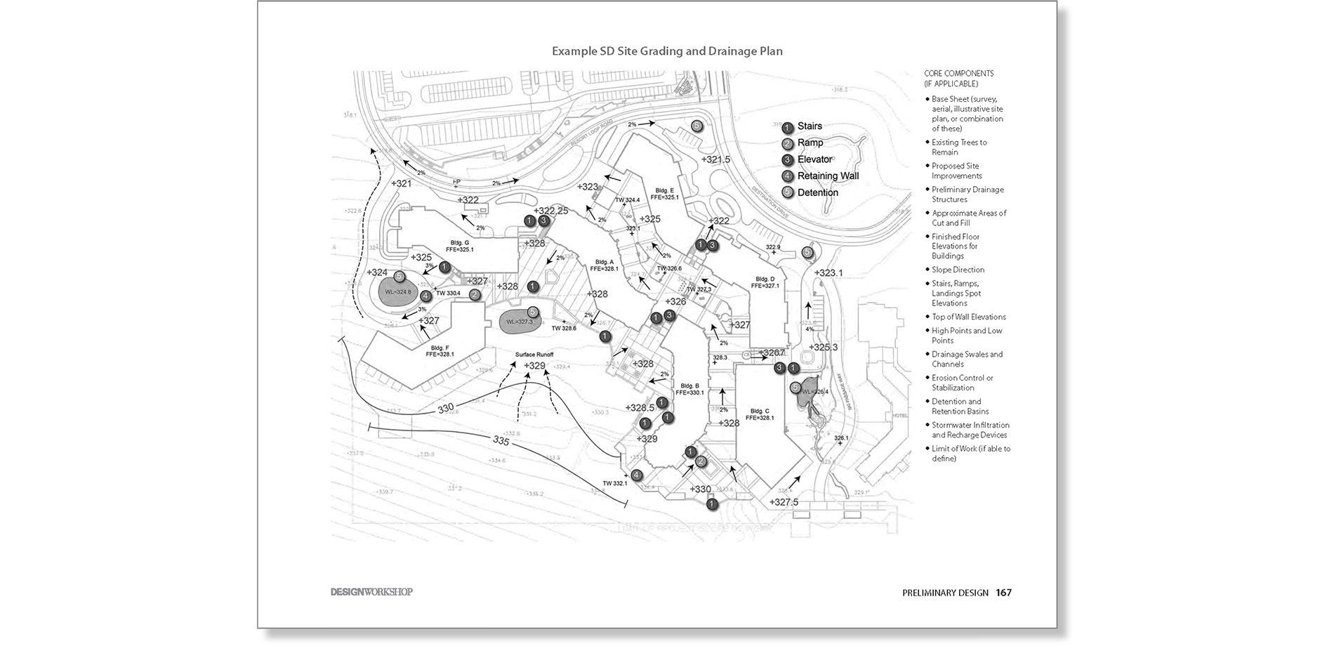 Landscape Architecture Documentation Standards: Principles ...