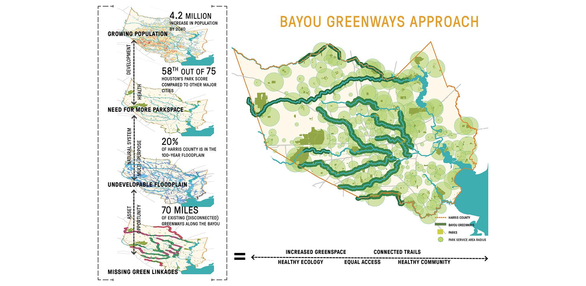 Bayous In Houston Map.Bayou Greenways Realizing The Vision 2016 Asla Professional Awards