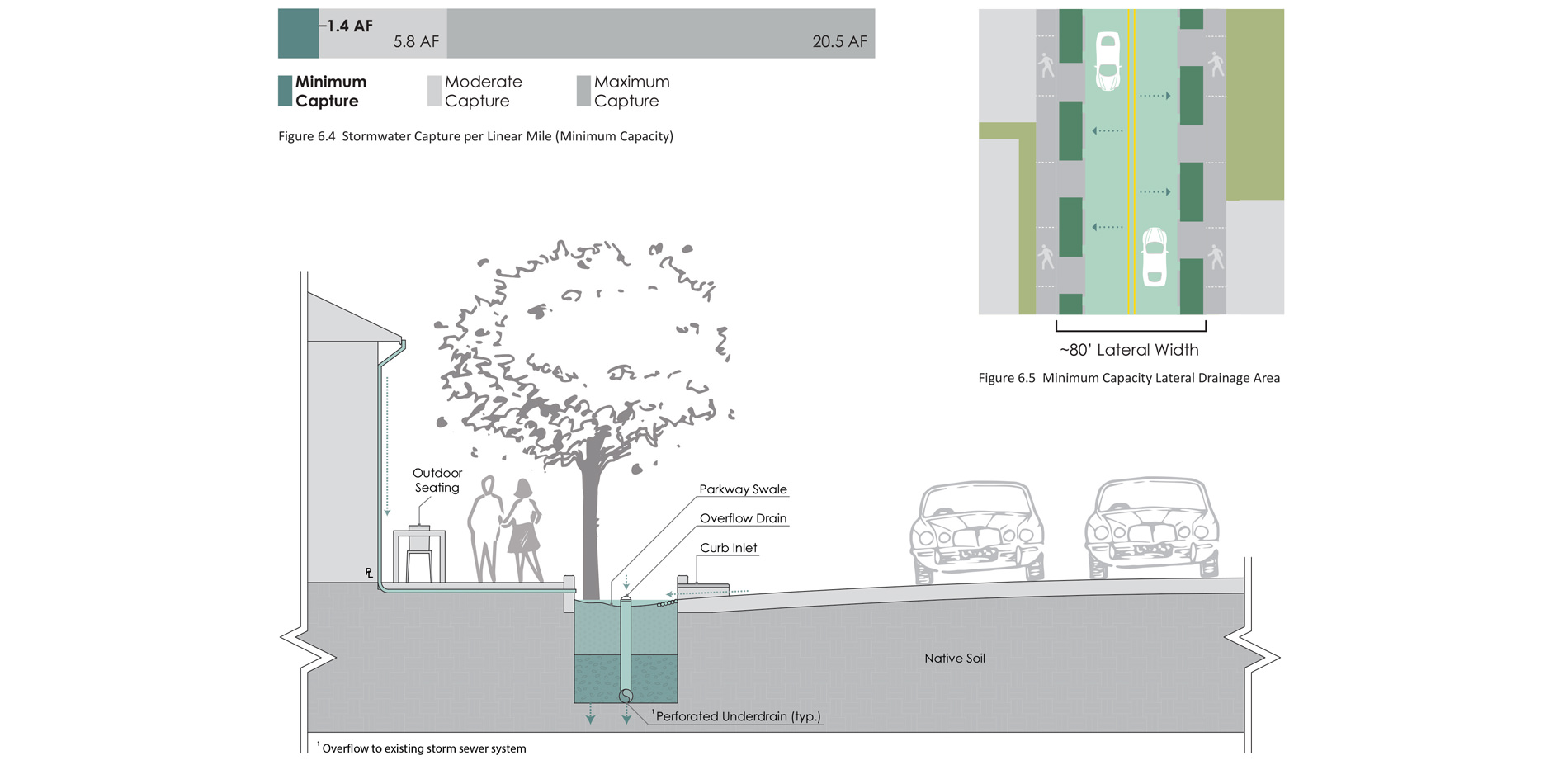 Rendering Los Angeles Green: The Greenways to Rivers
