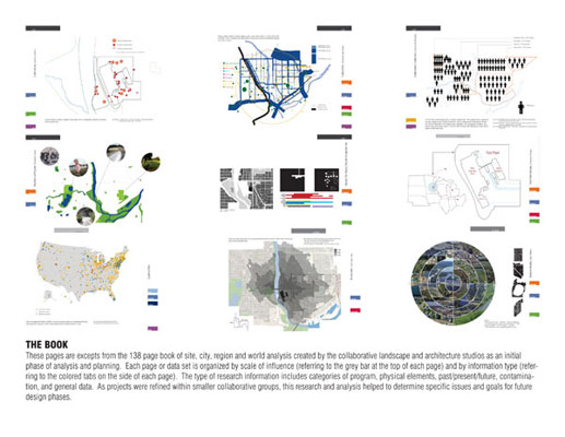 Environmental, cultural and historical data and analysis methods