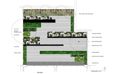 Into ActionContemporary Landscape Architecture Plan