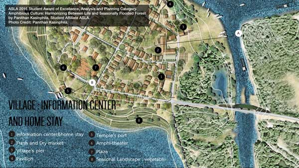 ASLA 2016 Student Award of Excellence Analysis and Planning